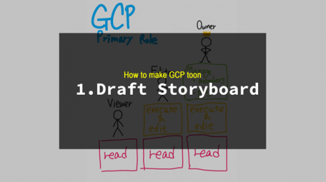 gcp-primary-role-thumbnail